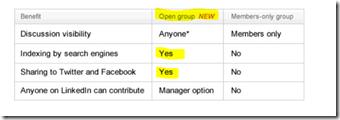 Linkedin groupe ouvert
