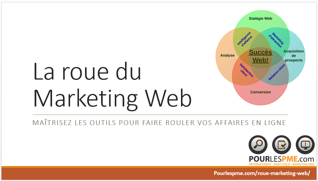 Webinaire sur la roue du marketing Web le 20 août